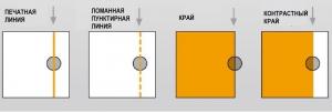 СИСТЕМА КОНТРОЛЯ КРАЯ  модель  LPC – 68SR