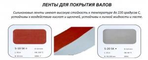Лента для валов из силикона S-10SK и S-20SK